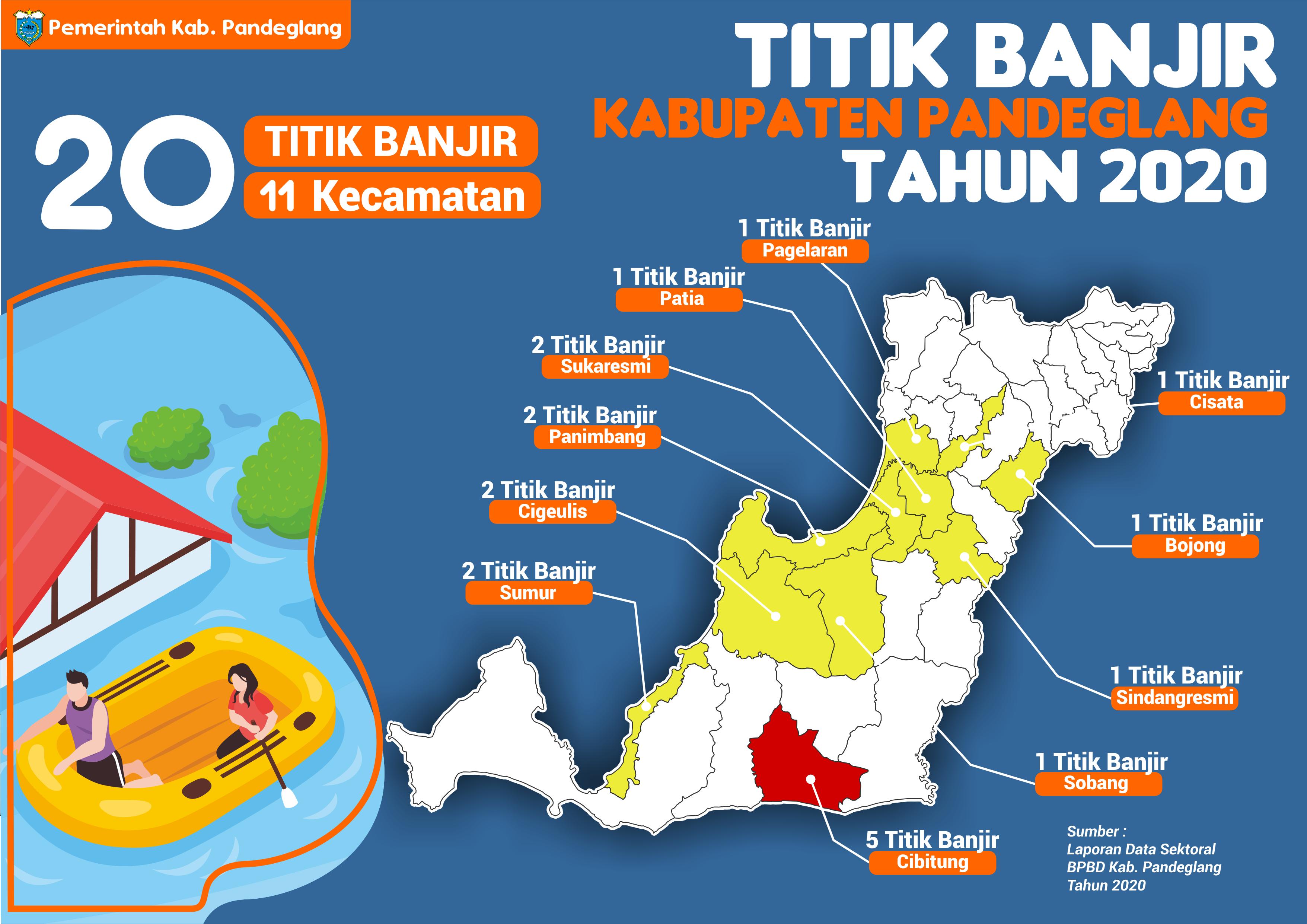 Titik Kejadian Banjir di Kabupaten Pandeglang Tahun 2020